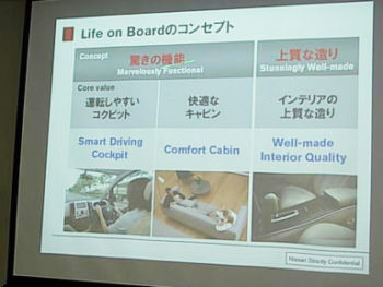 ライフオンボード スライド