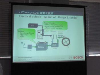 技術戦略の方向性 スライド