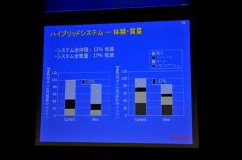 システムの体積・重量 スライド