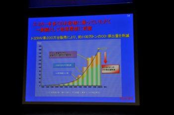 1100万トン削減スライド