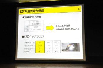 12V系消費電力削減スライド