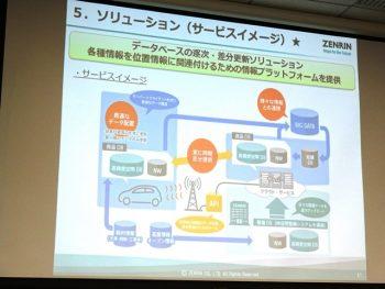 株式会社ゼンリン 高精度空間データベースの取組み説明スライド