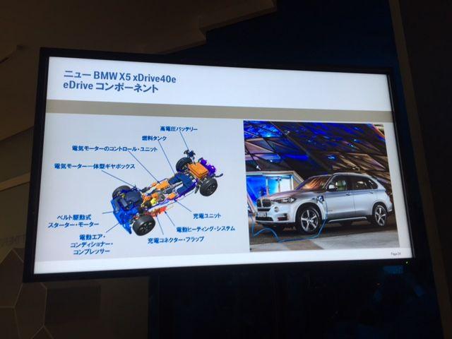 BMWグループの電動化技術(eDriveテクノロジー) 水素インフラ スライド