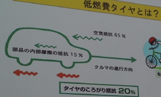 横浜ゴム勉強会 風景