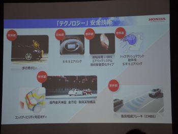 Honda SENSING 勉強会 スライド