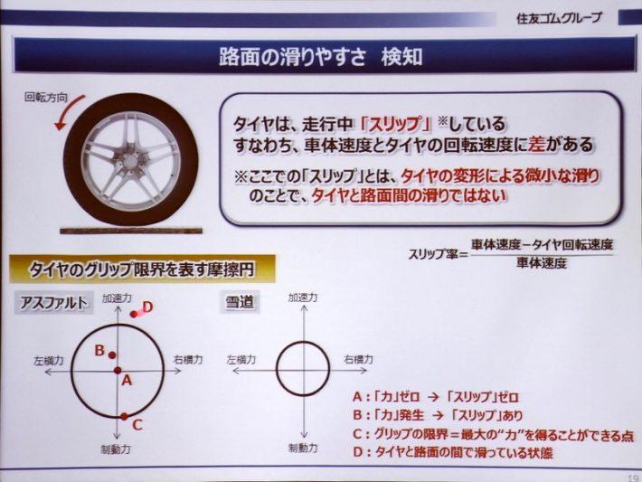 住友ゴム タイヤセンシング技術説明会 スライド3