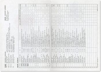 会員名簿 1987年版